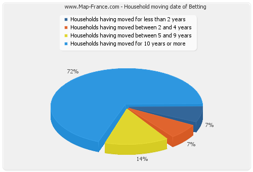 57800 betting lines understanding spread betting football system