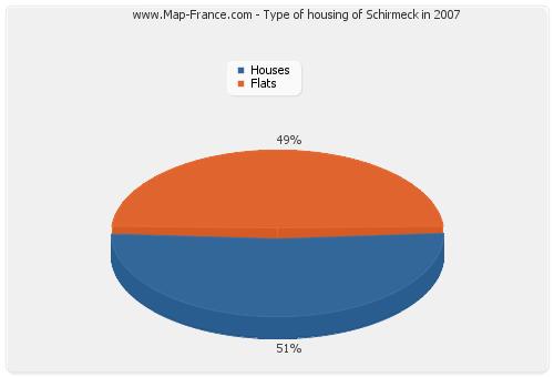 Type of housing of Schirmeck in 2007