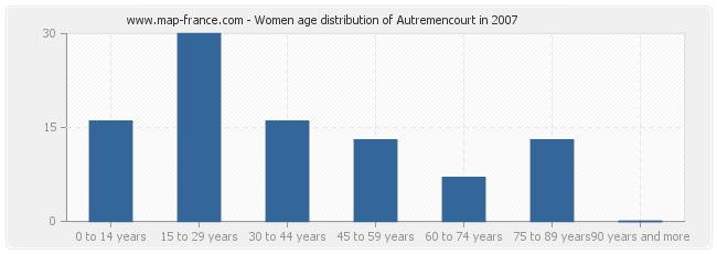 Women age distribution of Autremencourt in 2007