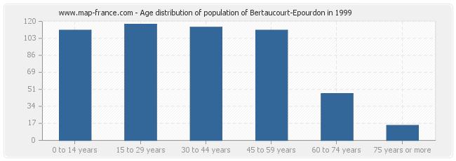Age distribution of population of Bertaucourt-Epourdon in 1999