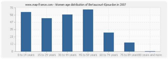 Women age distribution of Bertaucourt-Epourdon in 2007