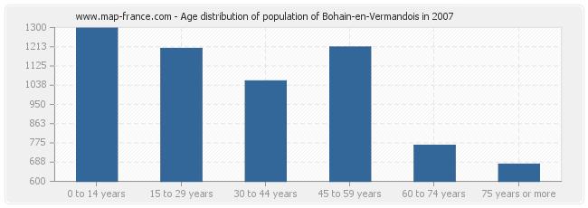 Age distribution of population of Bohain-en-Vermandois in 2007