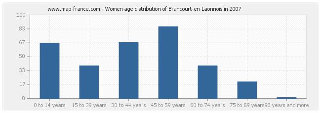 Women age distribution of Brancourt-en-Laonnois in 2007