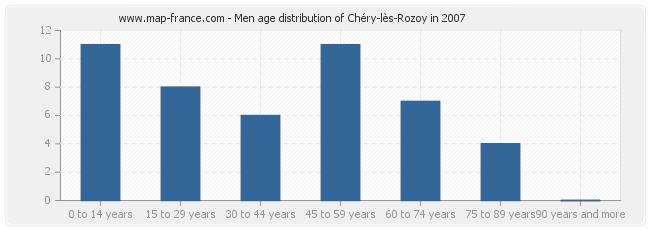 Men age distribution of Chéry-lès-Rozoy in 2007