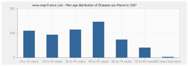 Men age distribution of Étampes-sur-Marne in 2007