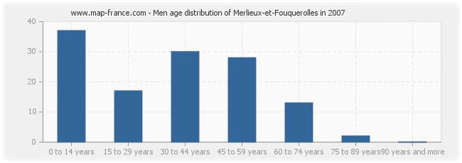 Men age distribution of Merlieux-et-Fouquerolles in 2007