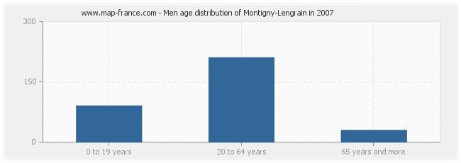 Men age distribution of Montigny-Lengrain in 2007