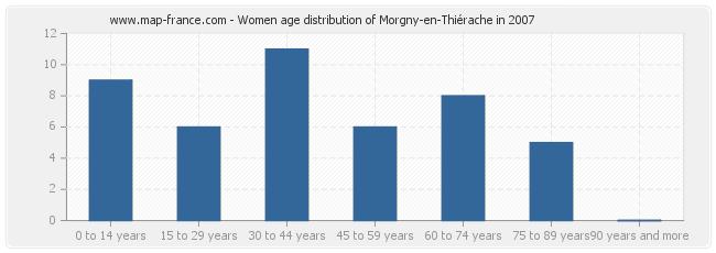 Women age distribution of Morgny-en-Thiérache in 2007