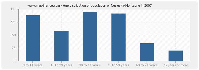Age distribution of population of Nesles-la-Montagne in 2007