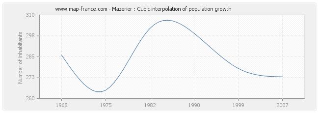 Mazerier : Cubic interpolation of population growth