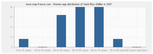 Women age distribution of Saint-Éloy-d'Allier in 2007