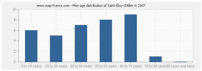 Men age distribution of Saint-Éloy-d'Allier in 2007