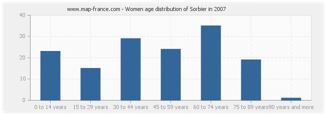 Women age distribution of Sorbier in 2007