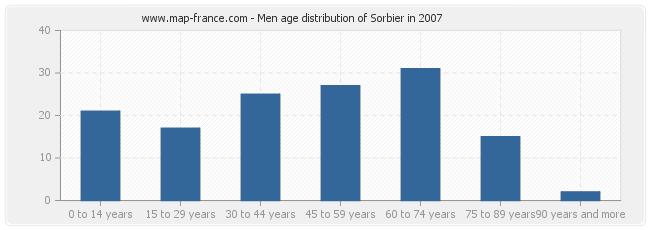 Men age distribution of Sorbier in 2007