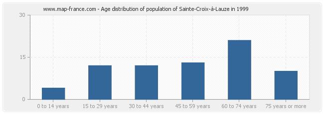 population sainte croix a lauze statistics of sainte croix lauze 04110. Black Bedroom Furniture Sets. Home Design Ideas