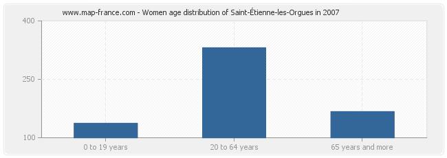 Women age distribution of Saint-Étienne-les-Orgues in 2007