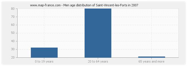 Men age distribution of Saint-Vincent-les-Forts in 2007