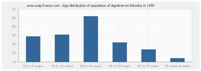 Age distribution of population of Agnières-en-Dévoluy in 1999