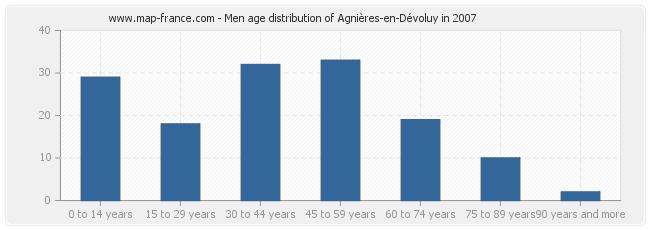 Men age distribution of Agnières-en-Dévoluy in 2007