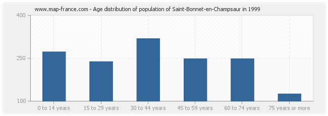 Age distribution of population of Saint-Bonnet-en-Champsaur in 1999