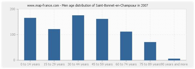 Men age distribution of Saint-Bonnet-en-Champsaur in 2007