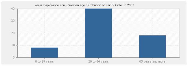 Women age distribution of Saint-Disdier in 2007
