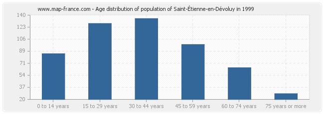 Age distribution of population of Saint-Étienne-en-Dévoluy in 1999