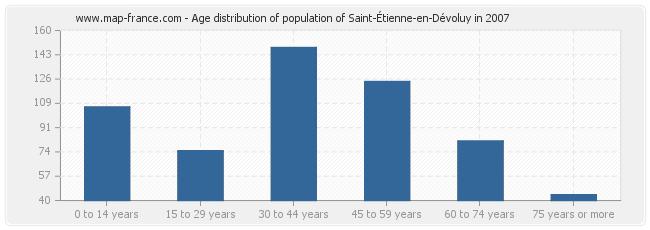 Age distribution of population of Saint-Étienne-en-Dévoluy in 2007