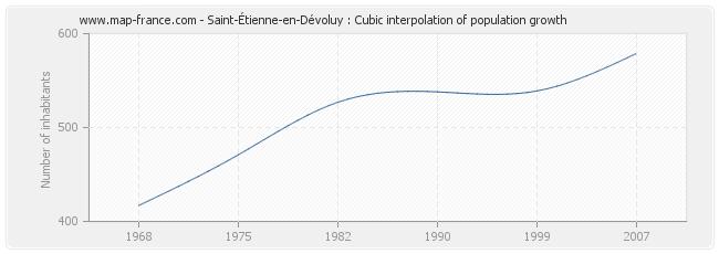Saint-Étienne-en-Dévoluy : Cubic interpolation of population growth