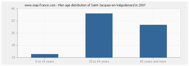 Men age distribution of Saint-Jacques-en-Valgodemard in 2007