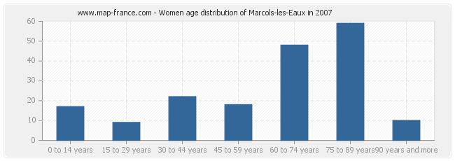 Women age distribution of Marcols-les-Eaux in 2007
