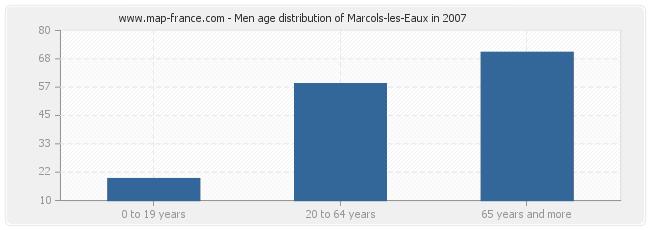 Men age distribution of Marcols-les-Eaux in 2007