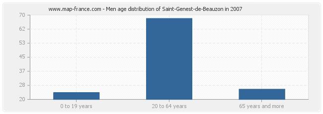 Men age distribution of Saint-Genest-de-Beauzon in 2007