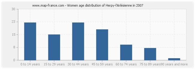 Women age distribution of Herpy-l'Arlésienne in 2007