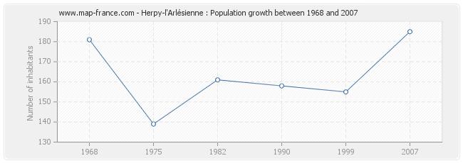 Population Herpy-l'Arlésienne
