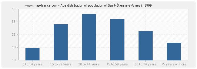 Age distribution of population of Saint-Étienne-à-Arnes in 1999
