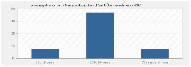 Men age distribution of Saint-Étienne-à-Arnes in 2007