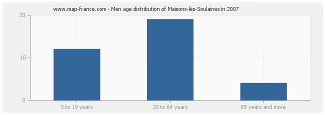 Men age distribution of Maisons-lès-Soulaines in 2007