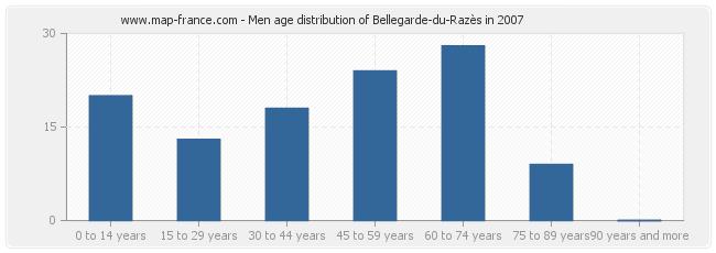 Men age distribution of Bellegarde-du-Razès in 2007