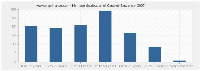 Men age distribution of Caux-et-Sauzens in 2007