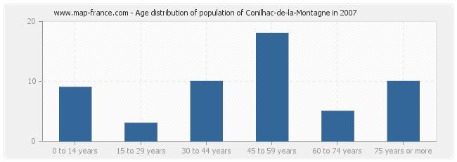 Age distribution of population of Conilhac-de-la-Montagne in 2007