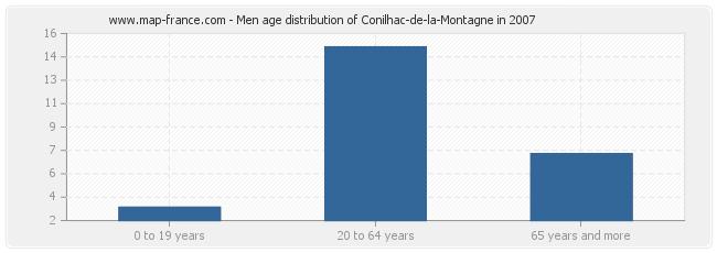 Men age distribution of Conilhac-de-la-Montagne in 2007