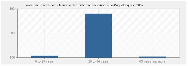 Men age distribution of Saint-André-de-Roquelongue in 2007