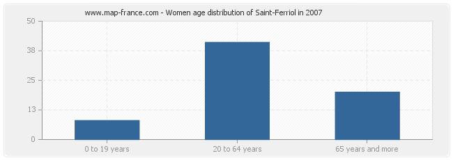 Women age distribution of Saint-Ferriol in 2007