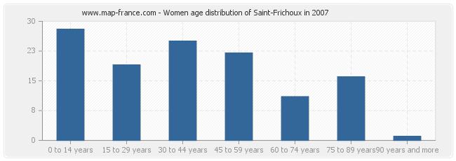 Women age distribution of Saint-Frichoux in 2007