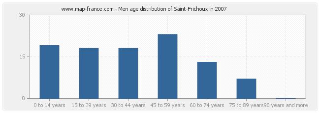 Men age distribution of Saint-Frichoux in 2007