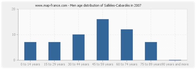 Men age distribution of Sallèles-Cabardès in 2007