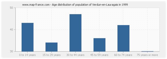 Age distribution of population of Verdun-en-Lauragais in 1999