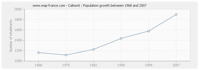 Population Calmont