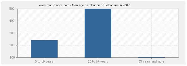 Men age distribution of Belcodène in 2007